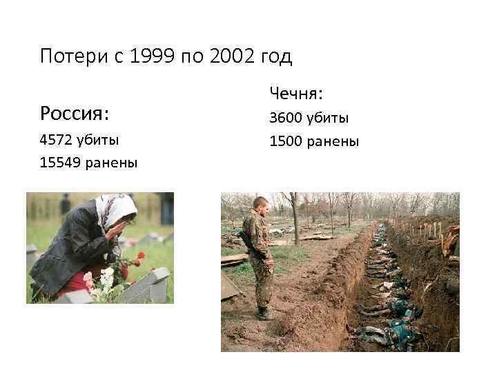 Потери с 1999 по 2002 год Россия: 4572 убиты 15549 ранены Чечня: 3600 убиты
