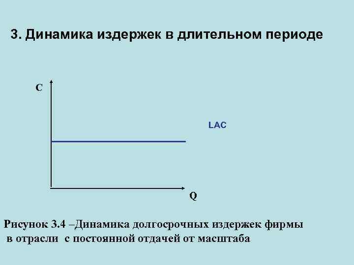 3. Динамика издержек в длительном периоде C LAC Q Рисунок 3. 4 –Динамика долгосрочных