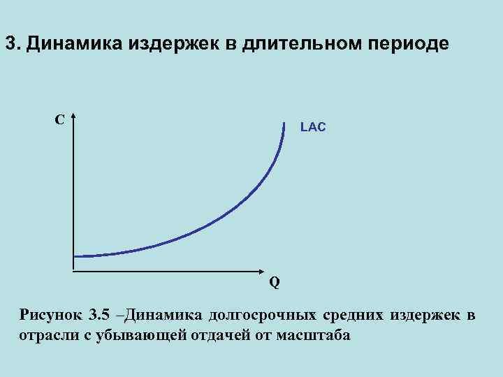 3. Динамика издержек в длительном периоде C LAC Q Рисунок 3. 5 –Динамика долгосрочных