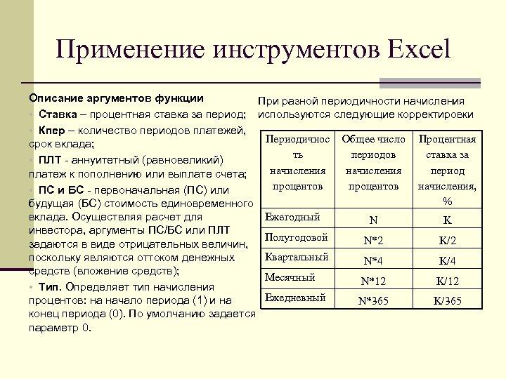 Применение инструментов Excel Описание аргументов функции При разной периодичности начисления • Ставка – процентная