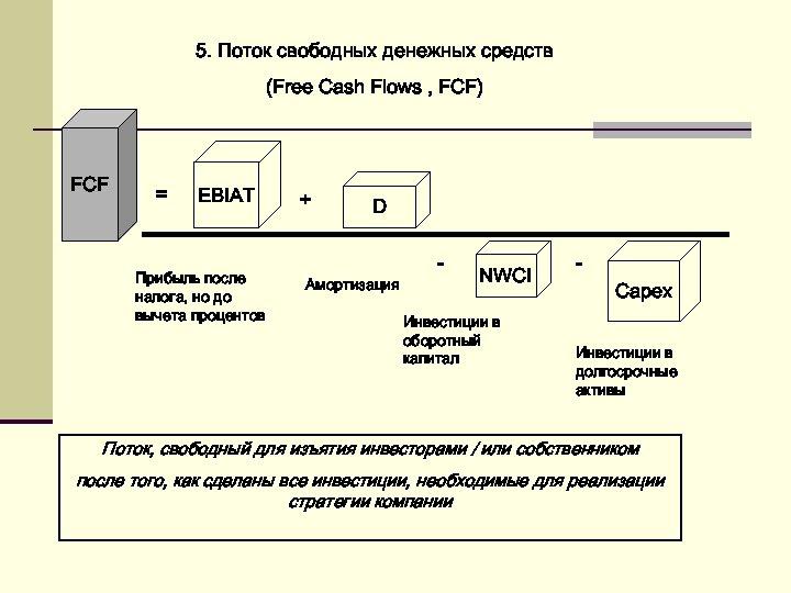 5. Поток свободных денежных средств (Free Cash Flows , FCF) FCF = EBIAT Прибыль