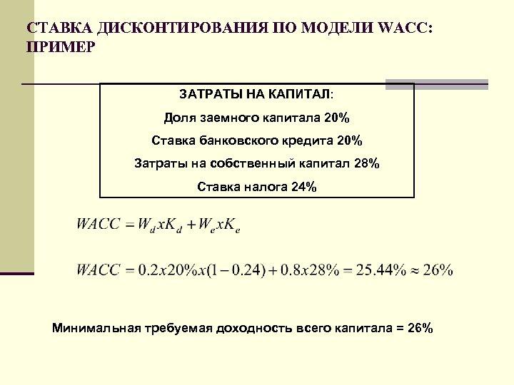 СТАВКА ДИСКОНТИРОВАНИЯ ПО МОДЕЛИ WACC: ПРИМЕР ЗАТРАТЫ НА КАПИТАЛ: Доля заемного капитала 20% Ставка