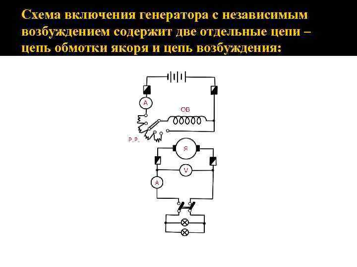 Схема включения генератора с независимым возбуждением содержит две отдельные цепи – цепь обмотки якоря
