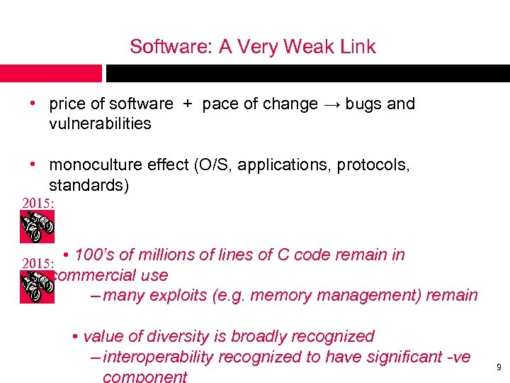 Software: A Very Weak Link • price of software + pace of change →