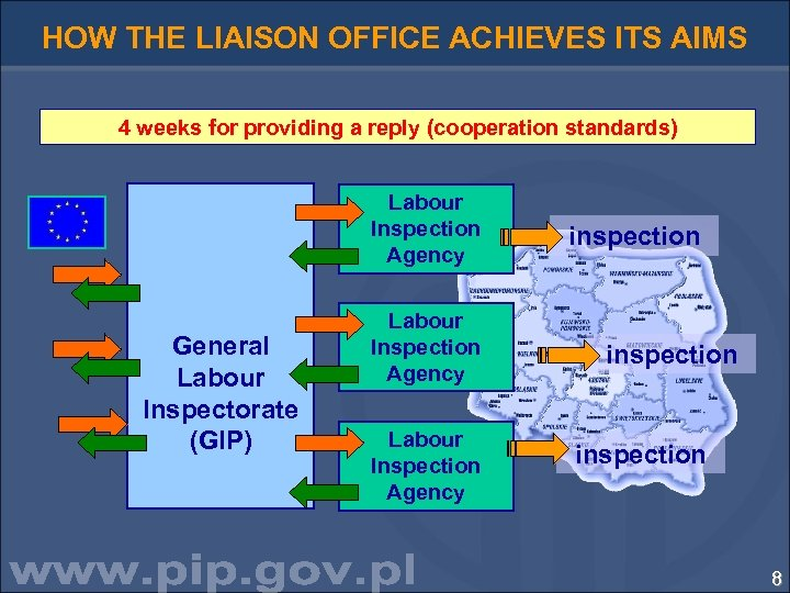 HOW THE LIAISON OFFICE ACHIEVES ITS AIMS 4 weeks for providing a reply (cooperation