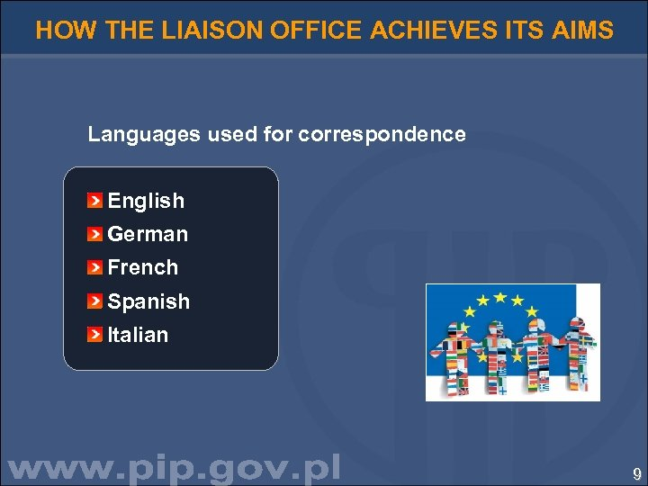 HOW THE LIAISON OFFICE ACHIEVES ITS AIMS Languages used for correspondence English German French