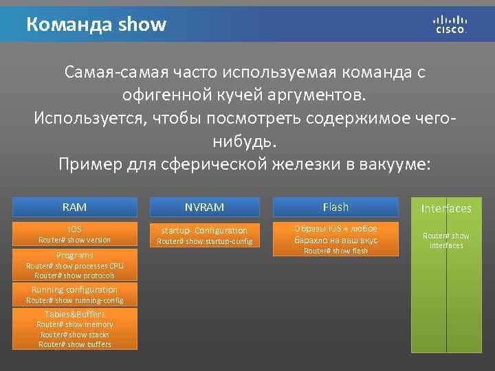 Команда show Самая-самая часто используемая команда с офигенной кучей аргументов. Используется, чтобы посмотреть содержимое