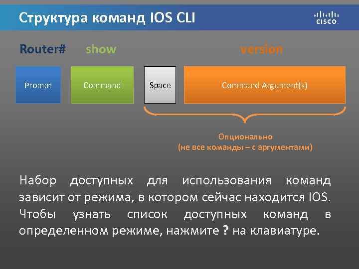 Структура команд IOS CLI Router# Prompt show Command version Space Command Argument(s) Опционально (не