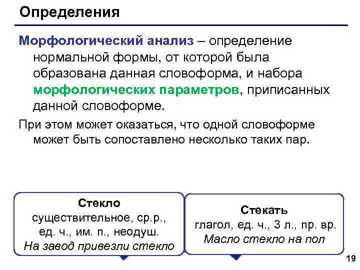 Определения Морфологический анализ – определение нормальной формы, от которой была образована данная словоформа, и