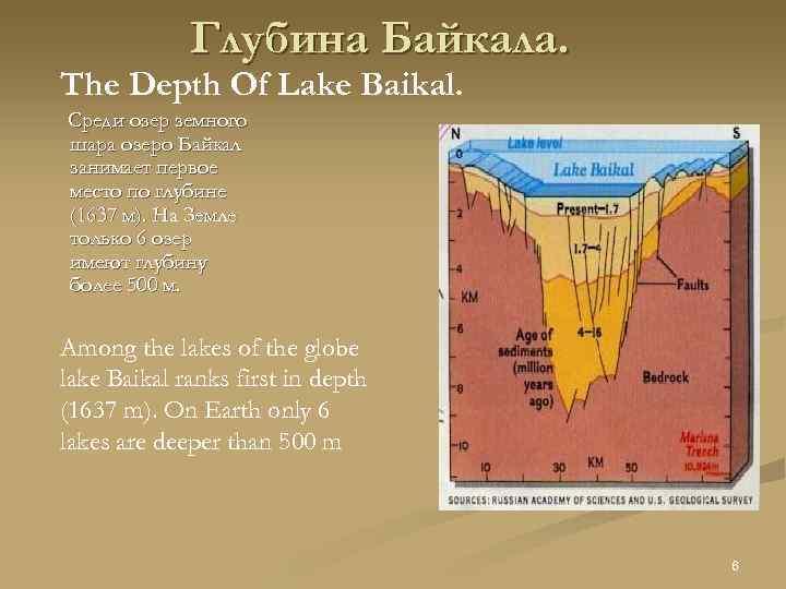 Глубина Байкала. The Depth Of Lake Baikal. Среди озер земного шара озеро Байкал занимает