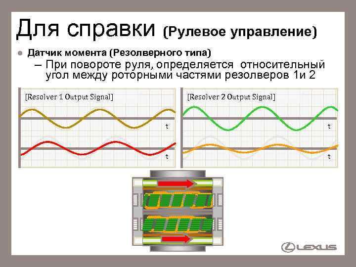 Для справки (Рулевое управление) l Датчик момента (Резолверного типа) – При повороте руля, определяется