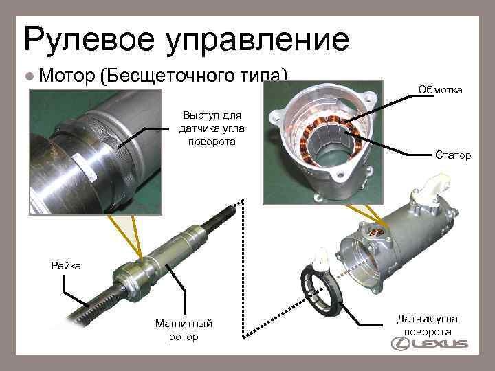 Рулевое управление l Мотор (Бесщеточного типа) Обмотка Выступ для датчика угла поворота Статор Рейка