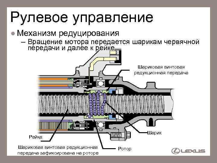 Рулевое управление l Механизм редуцирования – Вращение мотора передается шарикам червячной передачи и далее
