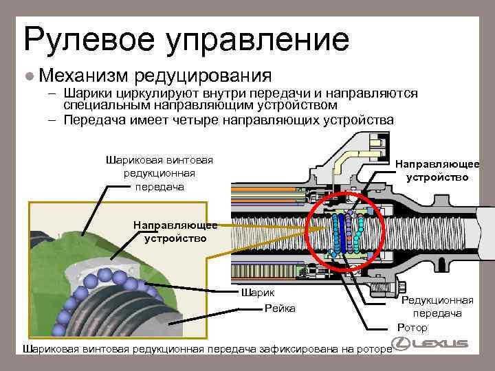 Рулевое управление l Механизм редуцирования – Шарики циркулируют внутри передачи и направляются специальным направляющим