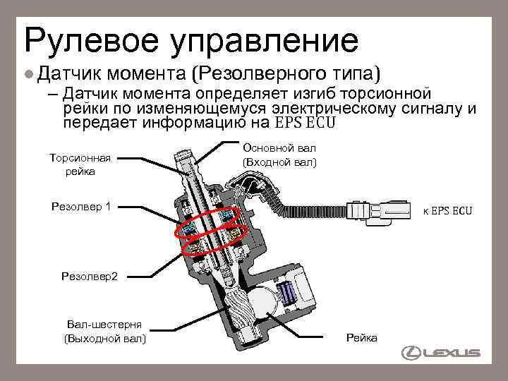 Рулевое управление l Датчик момента (Резолверного типа) – Датчик момента определяет изгиб торсионной рейки