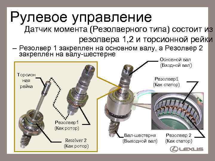 Рулевое управление Датчик момента (Резолверного типа) состоит из резолвера 1, 2 и торсионной рейки