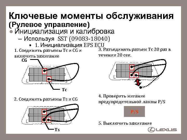 Ключевые моменты обслуживания (Рулевое управление) l Инициализация и калибровка – Используя SST (09083 -18040)
