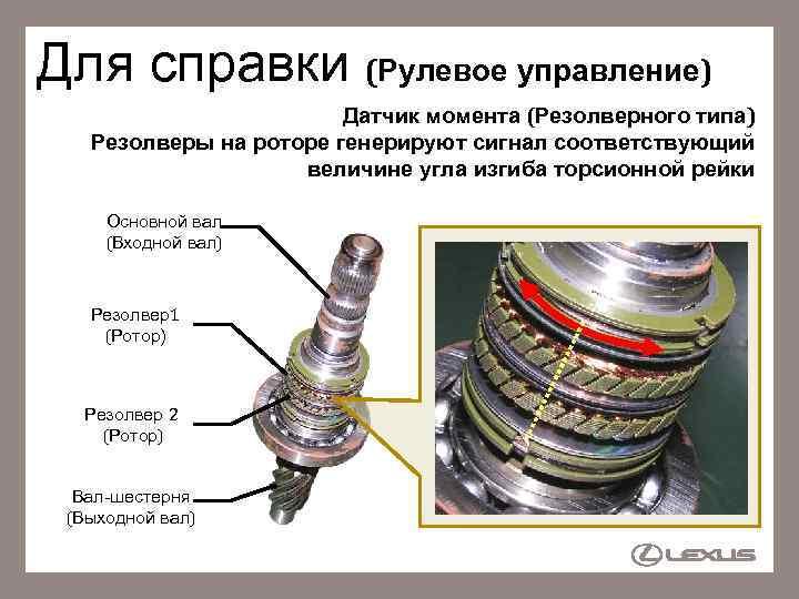 Для справки (Рулевое управление) Датчик момента (Резолверного типа) Резолверы на роторе генерируют сигнал соответствующий
