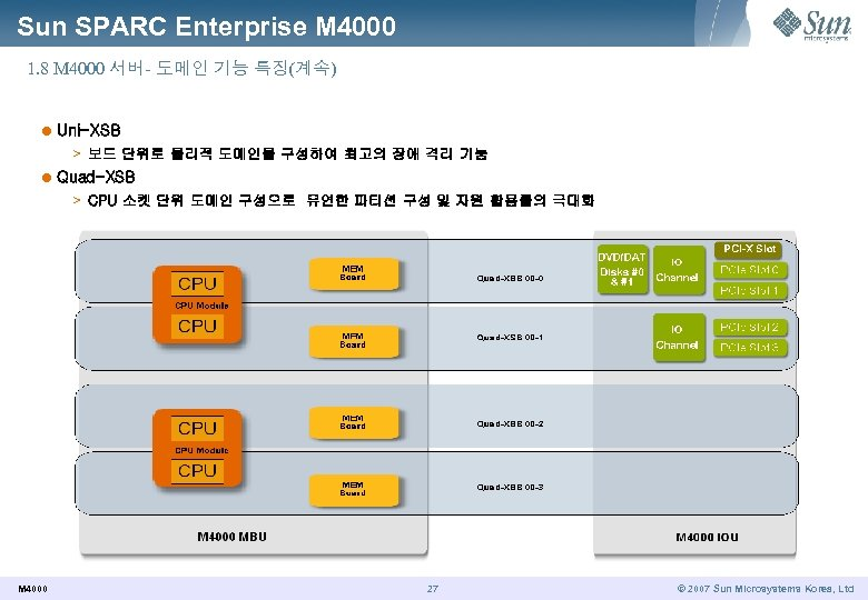Sun SPARC Enterprise M 4000 1. 8 M 4000 서버- 도메인 기능 특징(계속) l