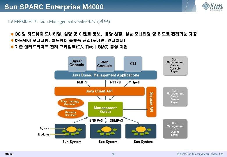 Sun SPARC Enterprise M 4000 1. 9 M 4000 서버- Sun Management Center 3.