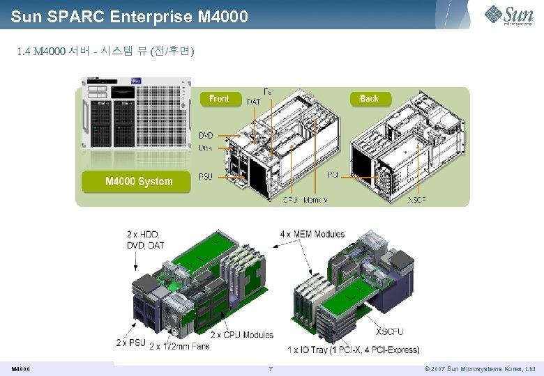 Sun SPARC Enterprise M 4000 1. 4 M 4000 서버 - 시스템 뷰 (전/후면)