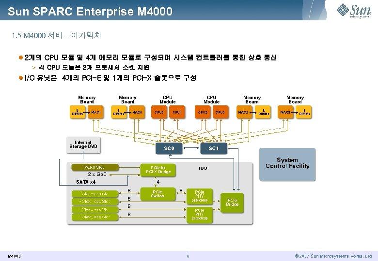Sun SPARC Enterprise M 4000 1. 5 M 4000 서버 – 아키텍처 l 2개의