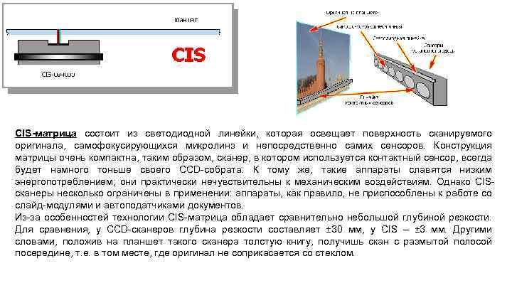 CIS-матрица состоит из светодиодной линейки, которая освещает поверхность сканируемого оригинала, самофокусирующихся микролинз и непосредственно
