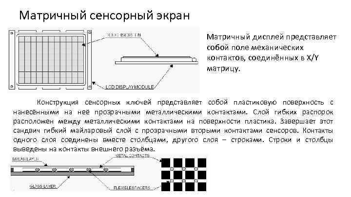 Матричный сенсорный экран Матричный дисплей представляет собой поле механических контактов, соединённых в X/Y матрицу.