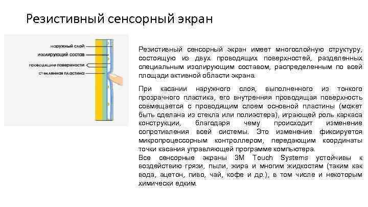 Резистивный сенсорный экран имеет многослойную структуру, состоящую из двух проводящих поверхностей, разделенных специальным изолирующим