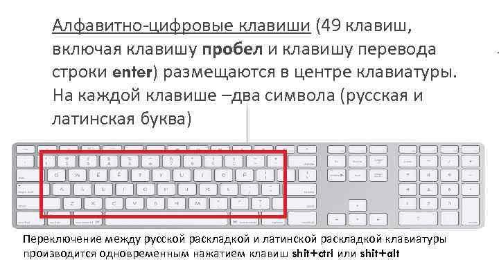Алфавитно-цифровые клавиши (49 клавиш, включая клавишу пробел и клавишу перевода строки enter) размещаются в