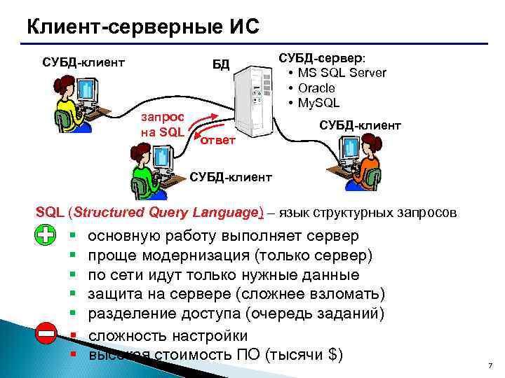 Клиент-серверные ИС СУБД-клиент БД запрос на SQL СУБД-сервер: • MS SQL Server • Oracle