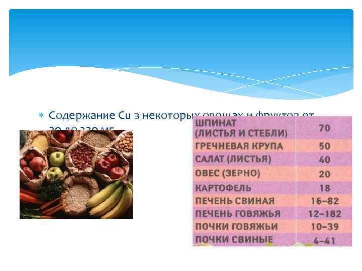 Содержание Cu в некоторых овощах и фруктов от 30 до 230 мг.