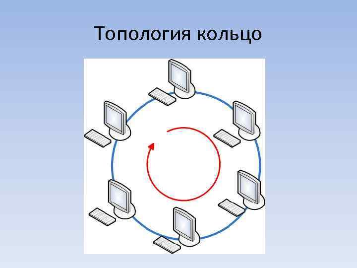 Картинка топология кольцо