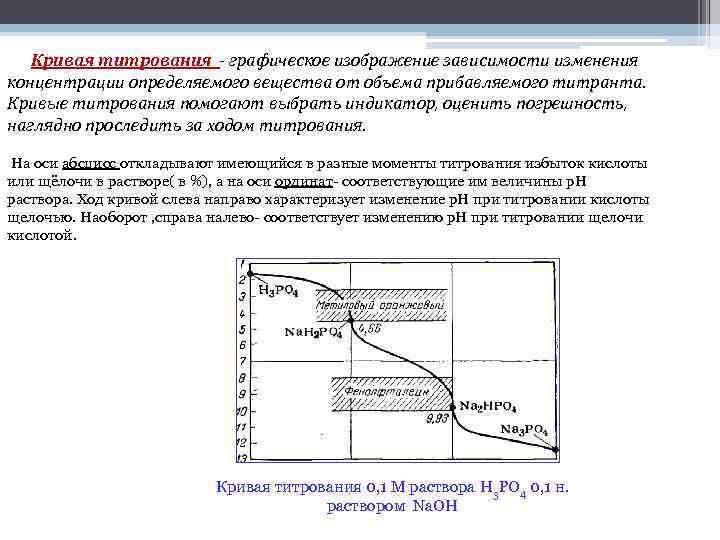 Кривая титрования - графическое изображение зависимости изменения концентрации определяемого вещества от объема прибавляемого титранта.