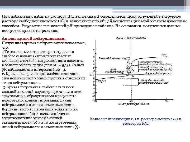 При добавлении избытка раствора НСl величина р. Н определяется присутствующей в титруемом растворе свободной