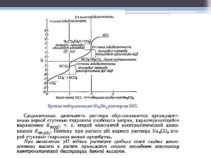 Кривая нейтрализации Na 2 C 03 раствором HCI.