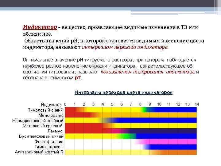 Индикатор – вещество, проявляющее видимые изменения в ТЭ или вблизи неё. Область значений р.