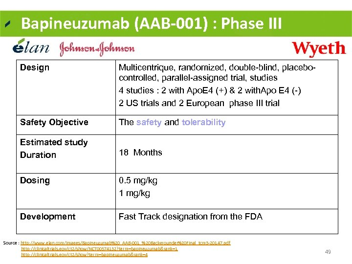 Bapineuzumab (AAB-001) : Phase III Design Multicentrique, randomized, double-blind, placebocontrolled, parallel-assigned trial, studies 4