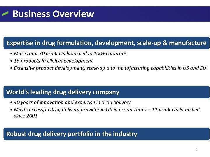 Business Overview Expertise in drug formulation, development, scale-up & manufacture • More than 30