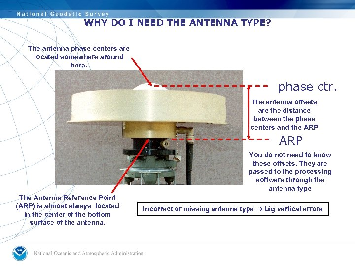 WHY DO I NEED THE ANTENNA TYPE? The antenna phase centers are located somewhere