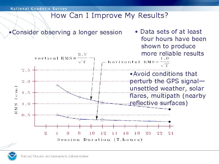 How Can I Improve My Results? • Consider observing a longer session • Data