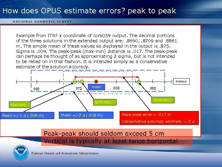 How does OPUS estimate errors? peak to peak Example from ITRF x coordinate of