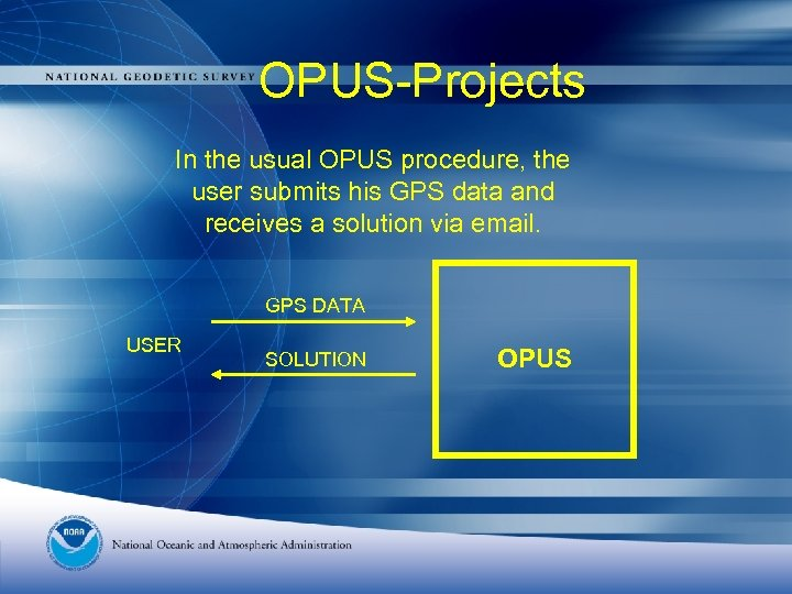OPUS-Projects In the usual OPUS procedure, the user submits his GPS data and receives