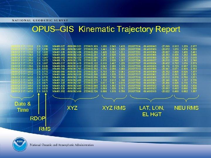 OPUS–GIS Kinematic Trajectory Report 2005/12/ 3 17: 1: 31. 0 2005/12/ 3 17: 1: