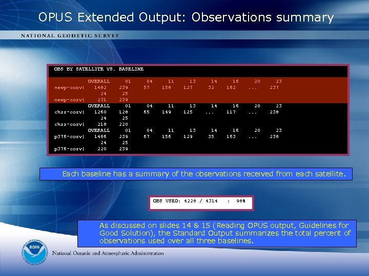 OPUS Extended Output: Observations summary OBS BY SATELLITE VS. BASELINE newp-corv  chzz-corv  p 376