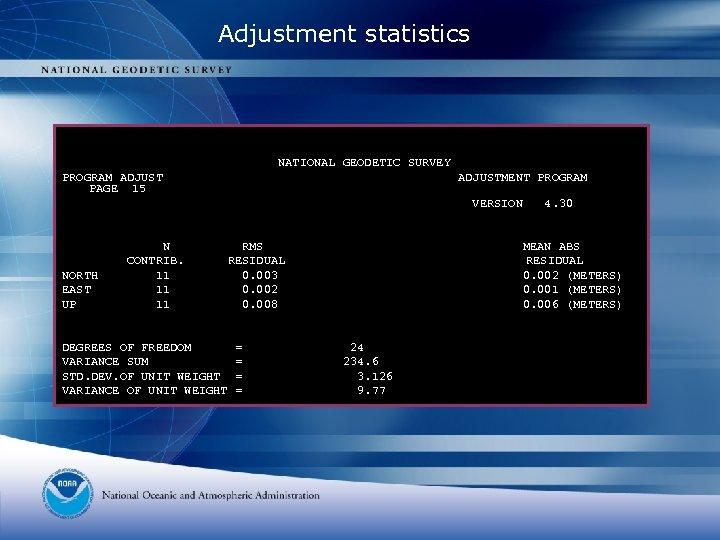 Adjustment statistics NATIONAL GEODETIC SURVEY PROGRAM ADJUST PAGE 15 ADJUSTMENT PROGRAM VERSION NORTH EAST