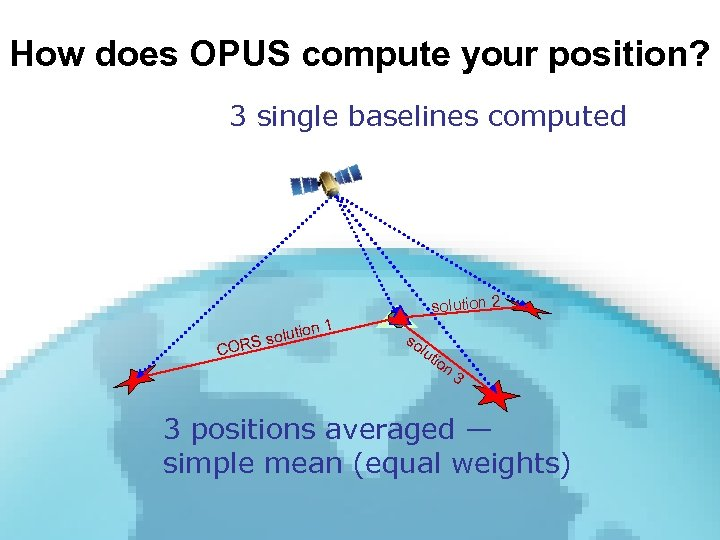 How does OPUS compute your position? 3 single baselines computed solution 2 n 1
