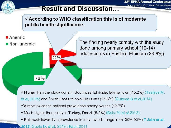 Result and Discussion… üAccording to WHO classification this is of moderate public health significance.