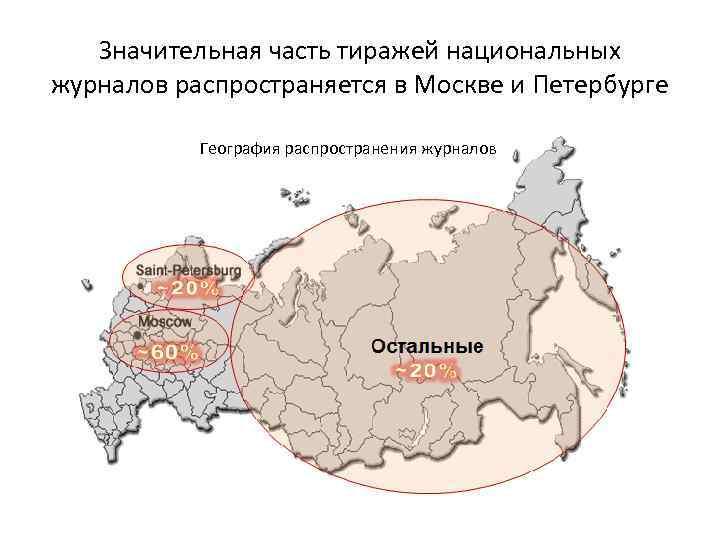 Значительная часть тиражей национальных журналов распространяется в Москве и Петербурге География распространения журналов