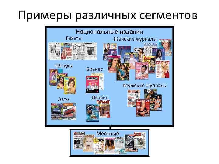 Примеры различных сегментов Национальные издания Газеты ТВ гиды Женские журналы Бизнес Мужские журналы Авто